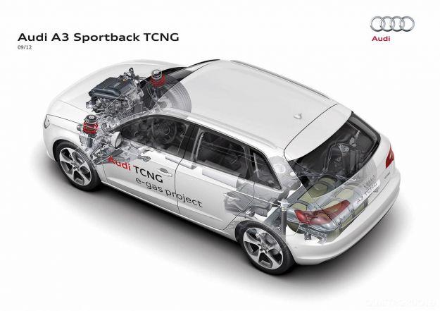 Audi A3 Sportback TCNG-bombole pianale