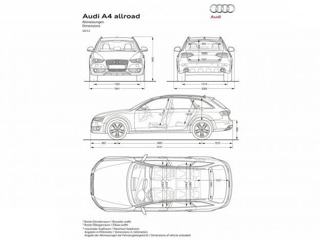 Audi A4 Allroad quattro dimensioni