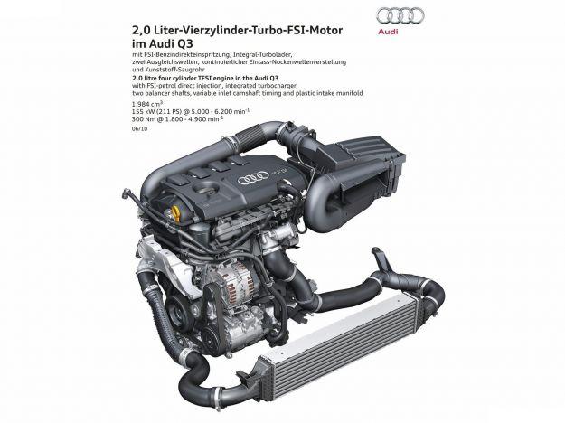 2.0 TFSI Audi Q3