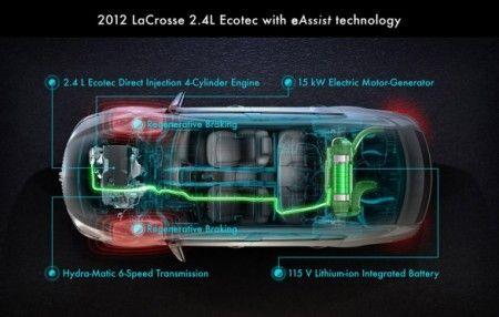 Buick Lacrosse Ibrida schema