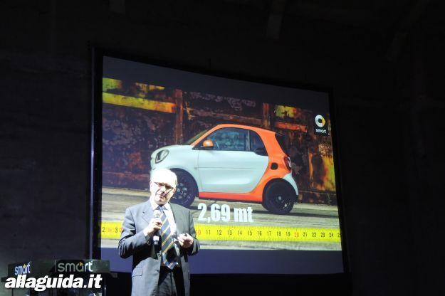Dimensioni Nuova Smart ForTwo 2014