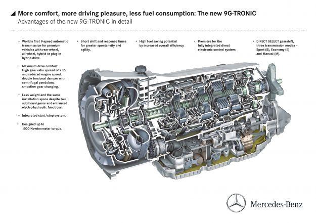 Mercedes Benz 9 Gang Automatik 9G TRONIC