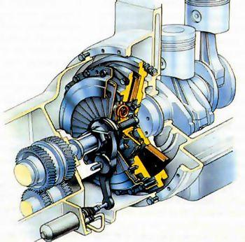 Frizione sapere meccanismo motore