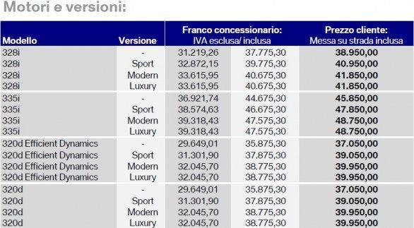 _Listino_prezzi_BMW_Serie3_F30