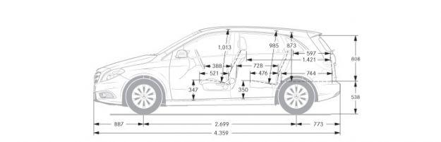 Mercedes Classe B dimensioni laterali