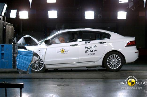 Qoros 3 EuroNCAP 2013