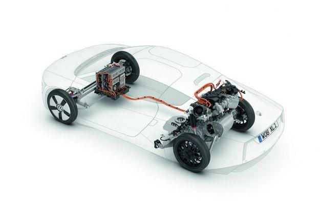 Volkswagen XL1 Plug in Hybrid meccanica