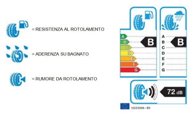 etichetta europea pneumatici