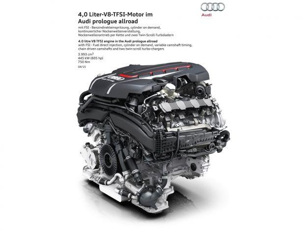 Audi Prologue Allroad Concept motore