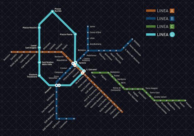 Uber Roma linea U