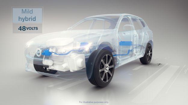 Volvo: solo elettriche e ibride dal 2019, addio al motore termico