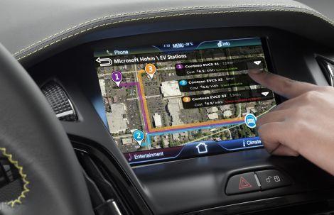 auto futuro tecnologia
