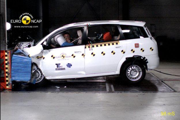 euro ncap crash test severi