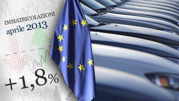 i 10 marchi piu venduti in Europa, la classifica