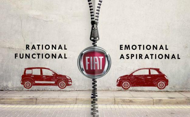 tutti i modelli Fiat 2014 2018